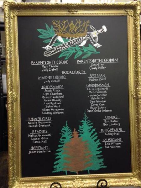 Game of Thrones Chalkboard